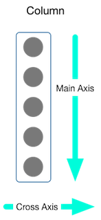 Column Alignment